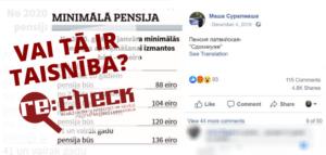 Par 40 darba gadiem 136 eiro: kādas ir Latvijas pensijas?